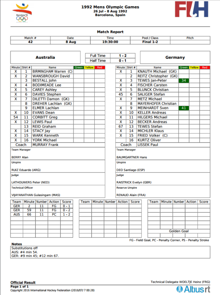 Official Result card of Stephen Davies and Australia's Silver Medal match against Germany at 1992 Barcelona Olympics.  Source: Fédération Internationale de Hockey sur Gazon (FIH) Tournament Manager System