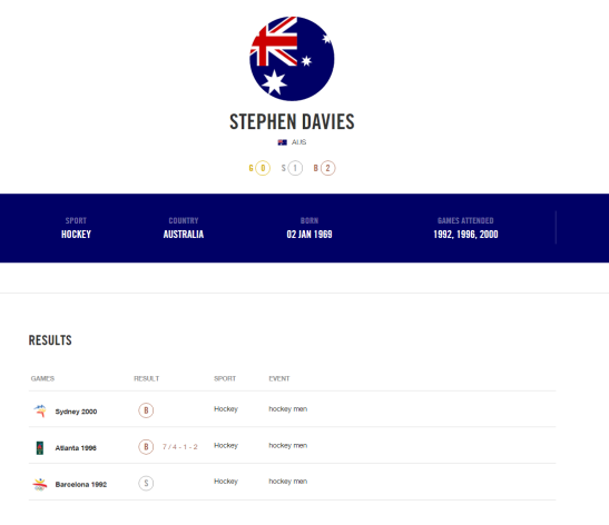 Stephen Davies officially listed as one of the many Olympians. Source: Olympic website