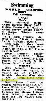 Results of the 1975 Swimming World Championships where Nira Stove finished fourth in Women's 200 metres butterfly. Source: The Canberra Times Monday 28 July 1975 page 10