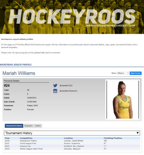 Mariah's profile page on Hockey Australia's website. Already a number of tournaments under her belt, the future looks promising for the young former resident of the Parkes Shire. Source: Hockey Australia website