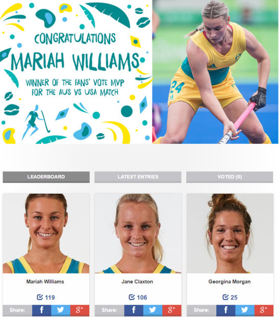 Australian fans voted Mariah Williams as Most Valuable Player (MVP) in the Hockeyroos match against USA at the Rio 2016 Olympic Games Source: Hockey Australia Fan Zone website