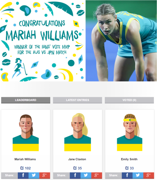 Mariah Williams voted MVP by Australian fans for the match against Japan. This match saw Mariah score her first goal at an Olympic Games. Source: Hockey Australia Fan Zone website
