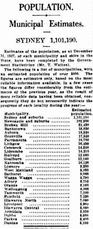 The Roaring Twenties led to population growth in New South Wales. Parkes is listed with an estimated population of 5,400 in 1928. It is estimated that the last time Parkes had a population of similar size would have been late 1870s. Source: POPULATION. (1928, May 11). The Sydney Morning Herald (NSW : 1842 - 1954), p. 12. Retrieved October 11, 2016, from http://nla.gov.au/nla.news-article16463678
