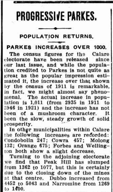 In contrast to Parkes' growth, Peak Hill has experienced declining numbers in the history of the national census. Partially responsible has been the closure of the mines, although the discovery of gold in Tomingley has slowed the decrease in recent years. With beautiful buildings ideally located on the Newell Highway, Peak Hill is largely a blank canvas just awaiting entrepreneurs with vision. Source: The Western Champion Thursday 21 July 1921 page 17
