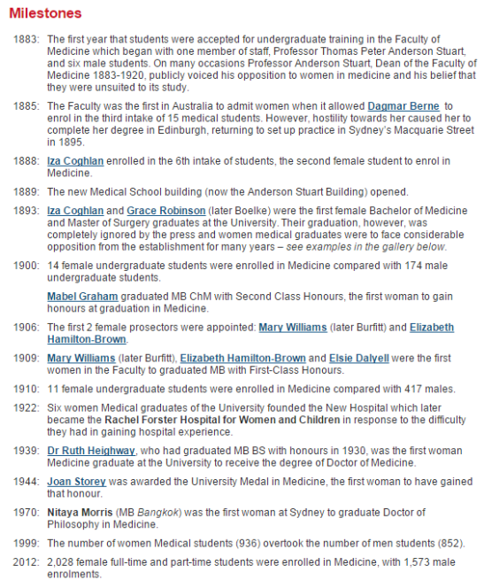 Milestones in Medicine for Australian Women at University of Sydney. Source: University of Sydney Archives accessed at http://sydney.edu.au/arms/archives/history/senate_exhibitions/students_women_history_medicine.shtml