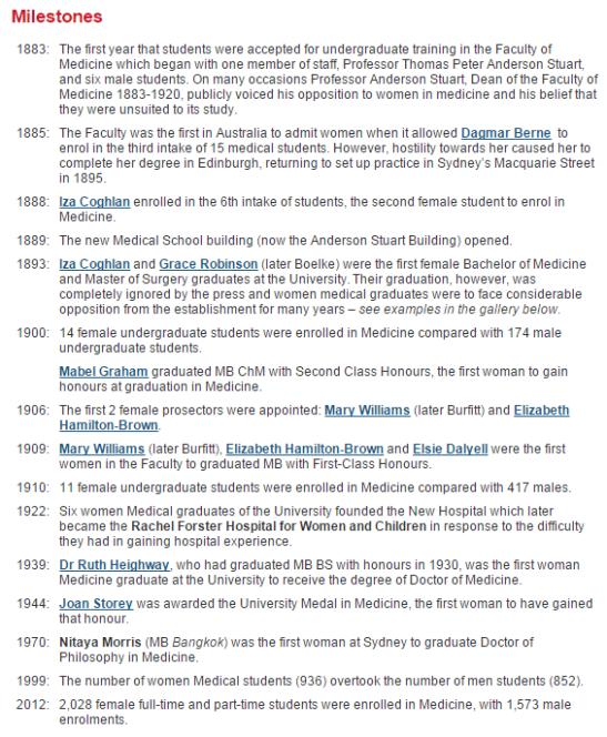 Milestones in Medicine for Australian Women at University of Sydney. Source: University of Sydney Archives accessed at http://sydney.edu.au/arms/archives/history/senate_exhibitions/students_women_history_medicine.shtml