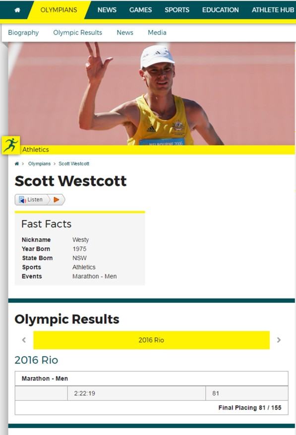 Scott Westcott's profile on the Australian Olympic Committee's website. Scott finished the marathon in a time of 2:22:19 and finished 81st out of the 155 competitors. Source: Australian Olympic Committee website