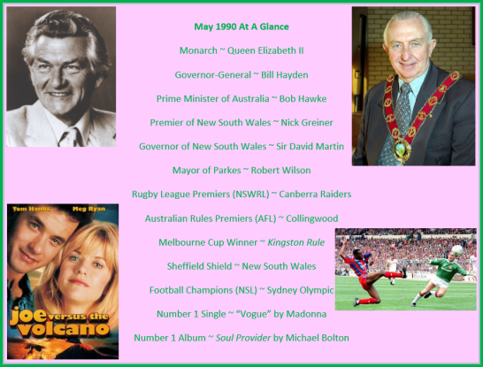 A glance at images and statistics that were current for May 1990. Clockwise from top left: Labor Prime Minister, Bob Hawke; Mayor of Parkes, Robert Wilson; Crystal Palace and Manchester United played a thrilling 3-3 draw in the 1990 FA Cup Final on May 12th. Five days later, Manchester United won the replay 1-0; Joe Versus The Volcano was one of many movies being shown in May at Parkes cinemas. It was the first pairing of Tom Hanks and Meg Ryan.