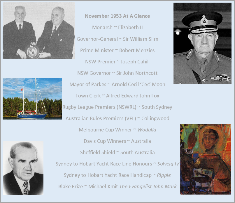 "A glance at images and statistics that were current for November 1953. Clockwise from top left: A.E. Fox (left) and Ald. A.C. Moon; Field Marshal William Joseph Slim; Michael Kmit's painting ""The Evangelist John Mark""; Premier John Joseph Cahill; and photograph of Solveig IV, the line honours winner of 1953 Sydney to Hobart Yacht Race."