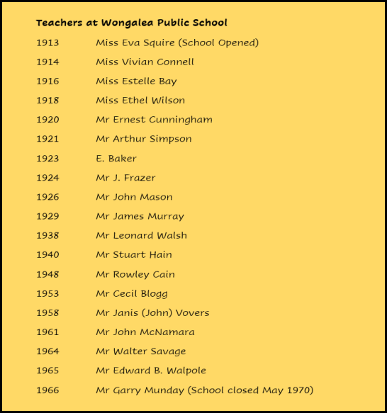 Table of school teachers at Wongalea School. Source: R. Jones (2005) pp.15-49 with some corrections made after consultation with Education: The Journal of the NSW Teachers' Federation